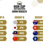 FIBAアジアカップ2021予選の日本代表のメンバーやテレビ放送は?