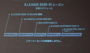 アーリーカップ(2020年)は実施せず