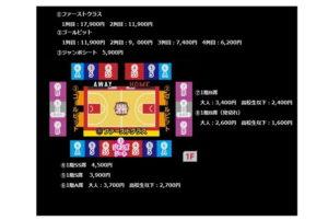 千葉ジェッツ2020-21シーズンの座席とチケット料金