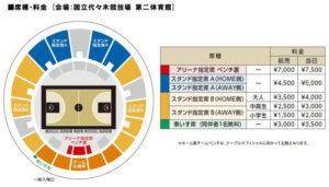 第87回バスケットボール皇后杯のチケット価格と席種(座席)