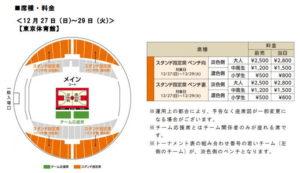 ウインターカップ2020のチケットの種類とチケット価格